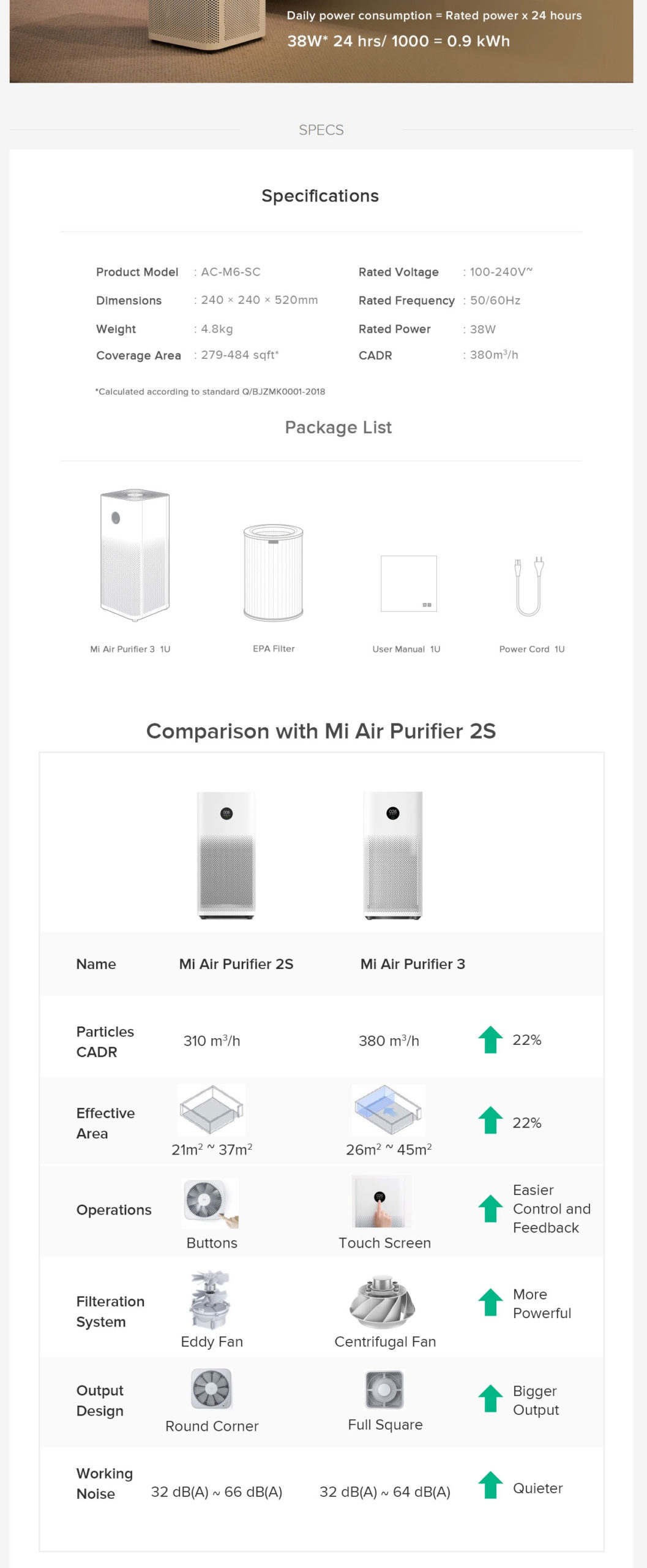 Xiaomi Mi Air Purifier 3h 4