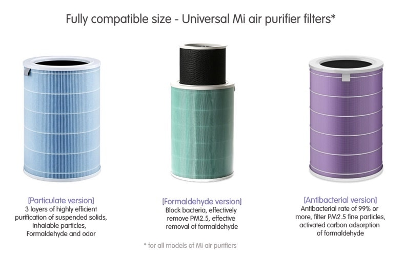 Xiaomi Air Purifier Filter 1