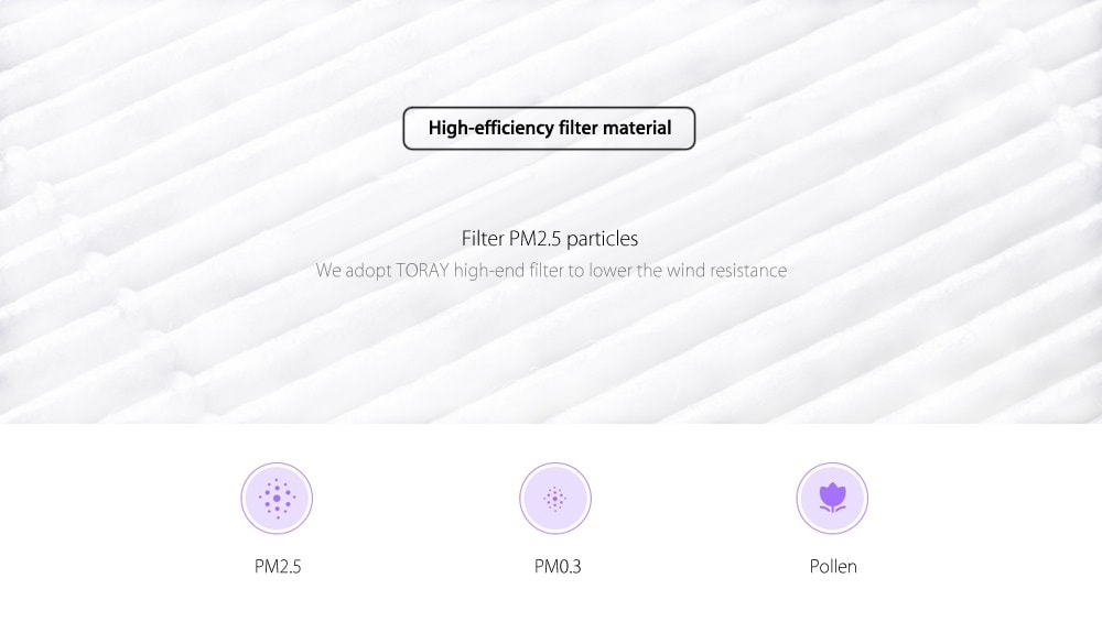 Xiaomi Air Purifier Filter 12