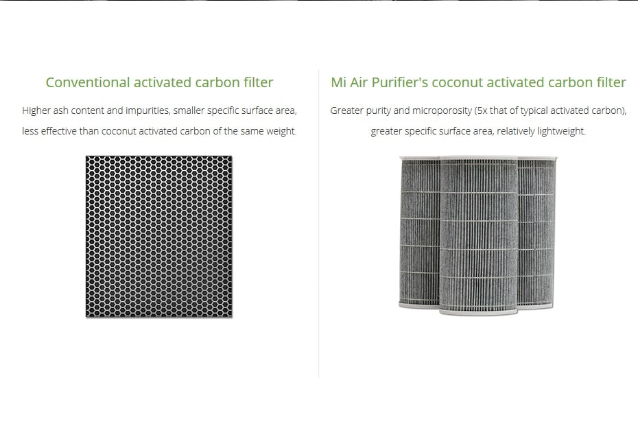 Xiaomi Air Purifier Filter 21
