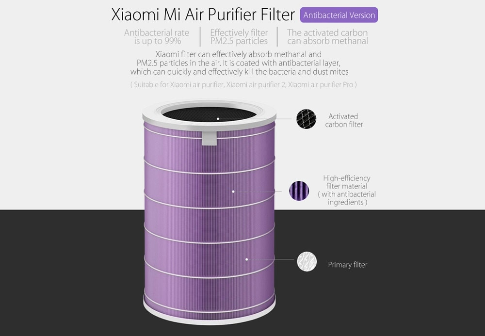 Xiaomi Air Purifier Filter 5